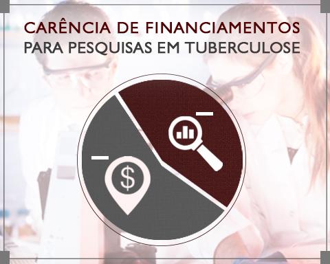 Carência de financiamentos para pesquisas em tuberculose 2